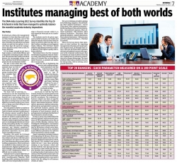 IIPM ranked 6th overall in DNA-Indus Learning 2012 National B-School Survey - DNA - 14 August 2012